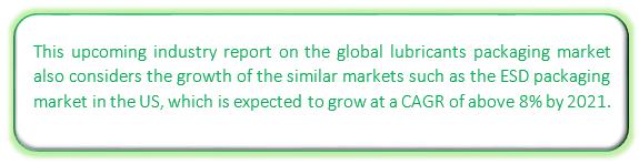 Lubricant packaging market, Oil packaging companies, Custom