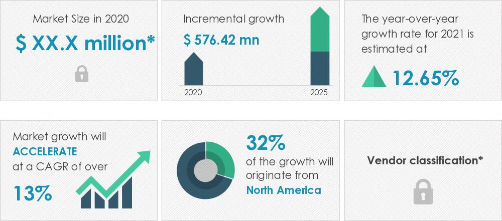 Sensing-Devices-Market-For-Farms-Market-Size-2020-2025