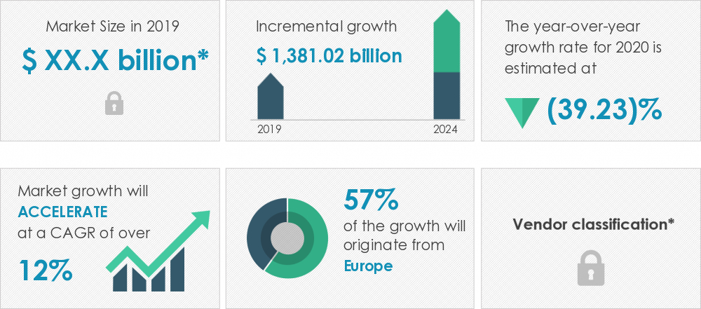 sports tourism market in 2020