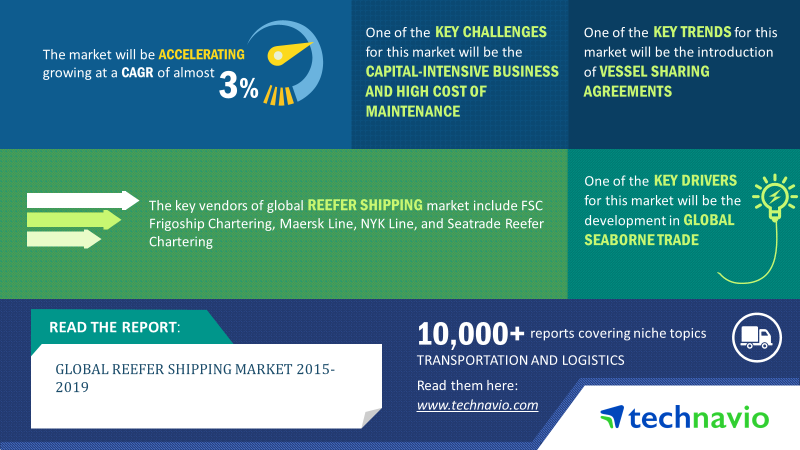 Global Reefer Shipping Market 2015-2019 | Market Research