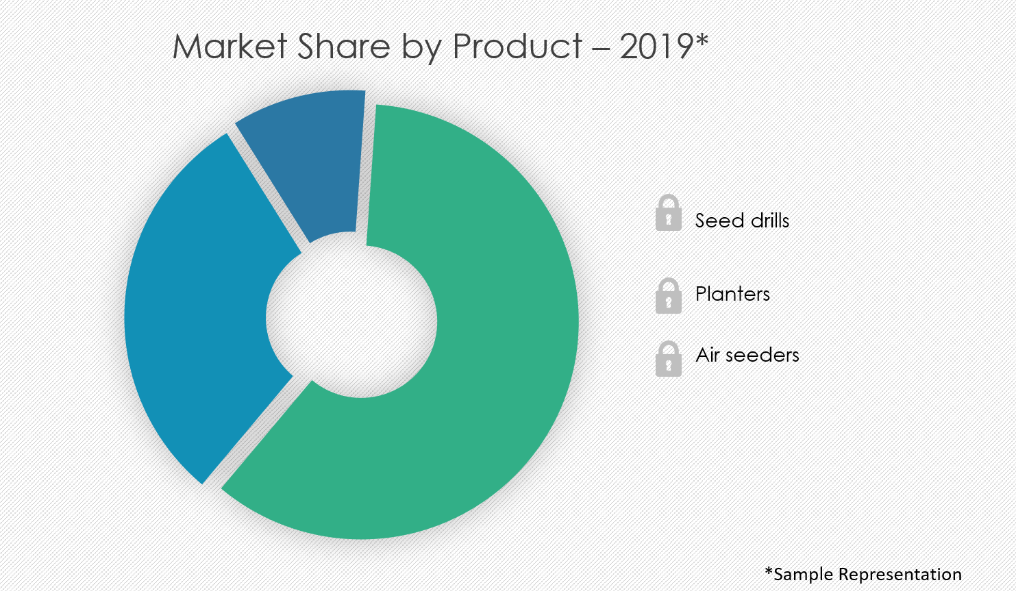 Planting-Equipment-Market-Share-by-Product
