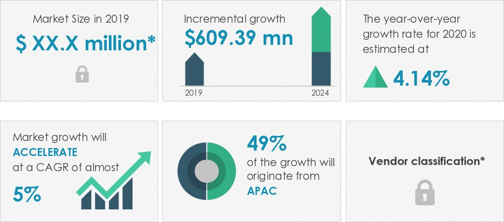 agricultural-lubricants-market-size