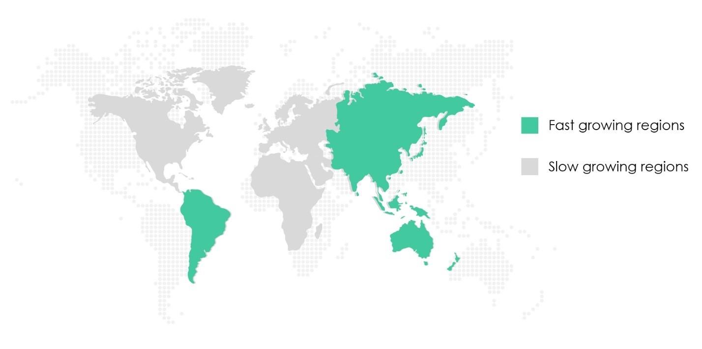 consumer-battery-market-share-by-region