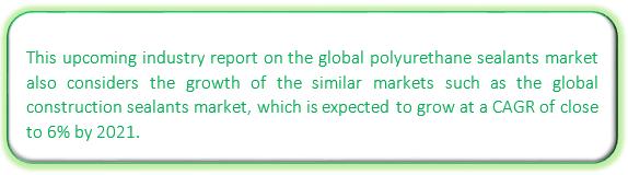 Polyurethane Sealants Market Research Report, Market